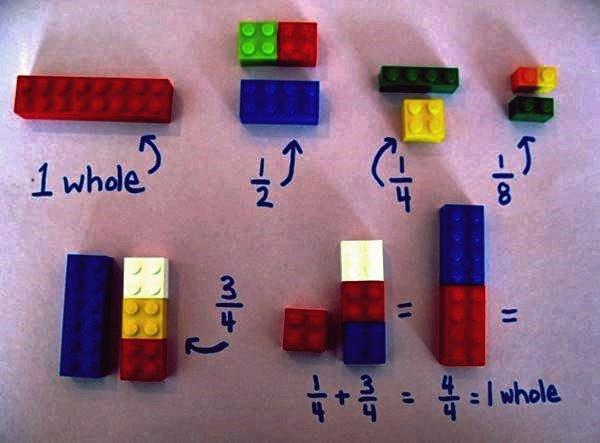 Kreative Ideen - Wie man LEGO benutzt, um Kindern Mathematik beizubringen