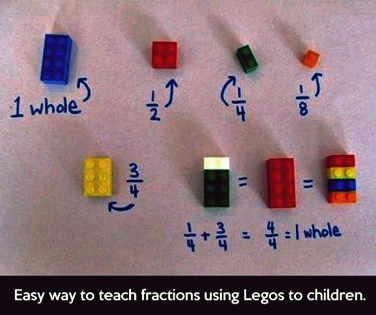 Wie man Kindern beibringt, Mathe mit Legosteinen zu lernen