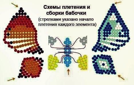 Wie man schöne perlenbesetzte Schmetterlinge bastelt